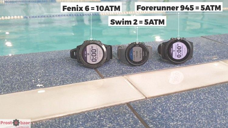 Класс водонепроницаемости Garmin Swim 2 , Fenix 6, Forerunner 945