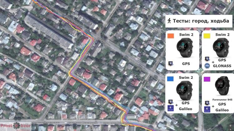 Тест записи GPS Swim 2 трека в городе