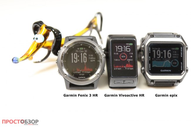 Рейтинг циферблатов для 3 моделей часов Garmin: Fenix 3 HR, Vivoactive HR, epix