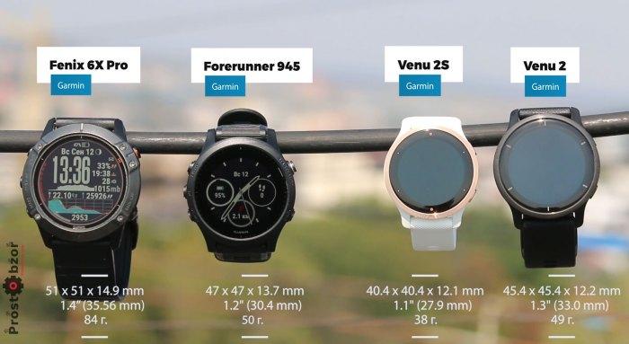Габариты и вес часов Garmin Venu 2 Fenix 6X Forerunner 945
