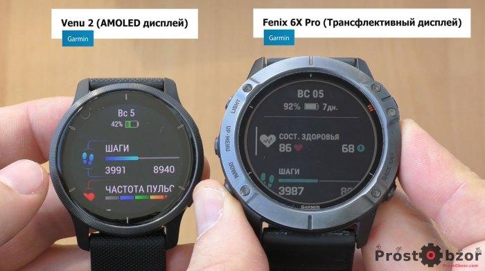 Интерфейс часов Venu 2 vs Fenix6x