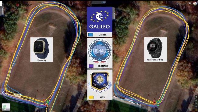 тест записи GPS  - пробежка на стадионе - Garmin Venu Sq