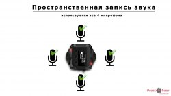 пространственная запись звука Garmin Virb 360