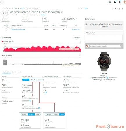 Тест пульса для кросфита - Fenix 5X + HRM-Premium