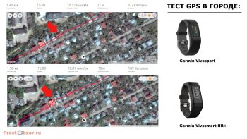 Тест записи GPS трека в городе - Garmin Vivosmart HR+ , Vivosport