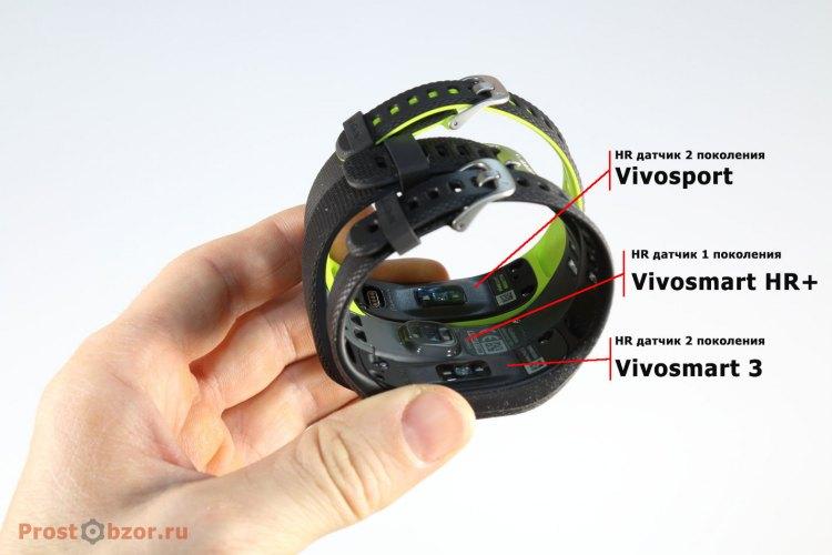 Сравнение оптических датчиков фитнес-трекеров Garmin Vivo