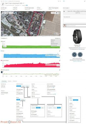 Тест HR-датчика при беге для трекера Garmin Vivosmart HR+