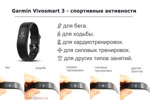Спортивные активности трекера Garmin Vivosmart 3