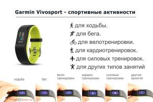 Спортивные активности трекера Garmin Vivosport