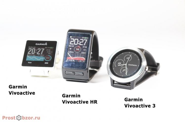 Эволюция развития часов Garmin Vivoactive