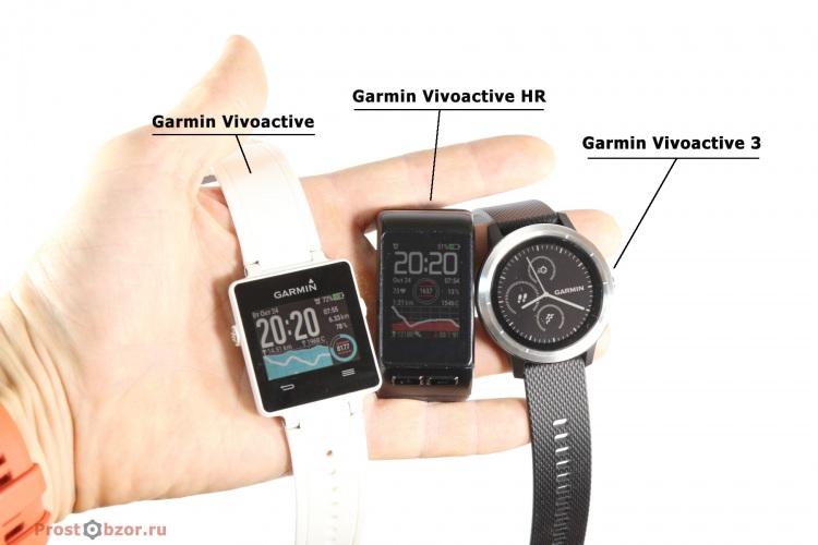Семейство часов Garmin Vivoactive, HR, 3