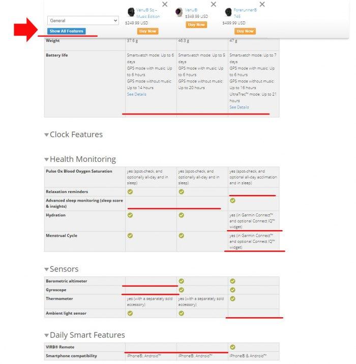 Разница характеристик моделей часов Garmin