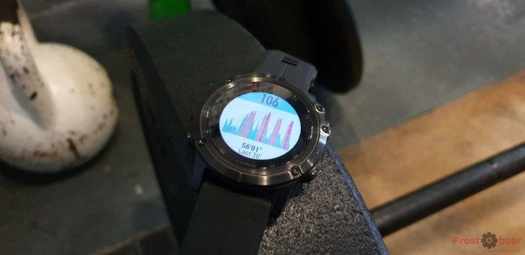 Резкое изменение пульса при интенсивных тренировках CrossFit - Garmin HRM-Dual
