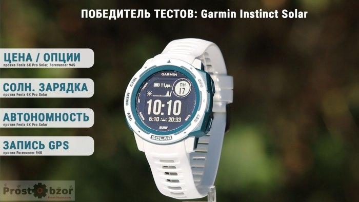 Победитель теста часов Garmin Instinct Solar Surf Edition
