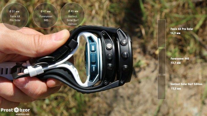 Толщина корпуса часов Garmin Instinct Solar - Fenix 6X Pro Solar -  Forerunner 945