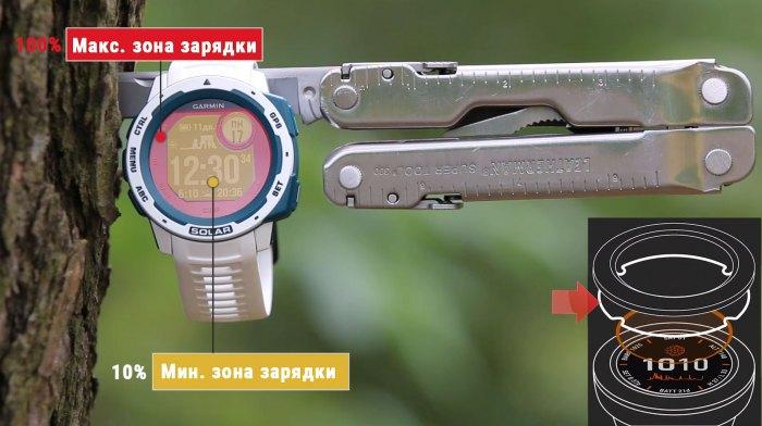 Слои технологии солнечной зарядки Power Glass в часах Garmin