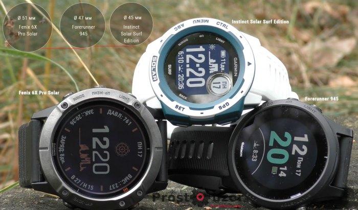 Размеры дисплея часов Garmin Instinct Solar - Fenix 6X Pro Solar -  Forerunner 945