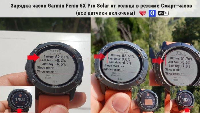 Режим работы часов Fenix 6X Pro Solar в режиме Умных часов - зарядка от солнца