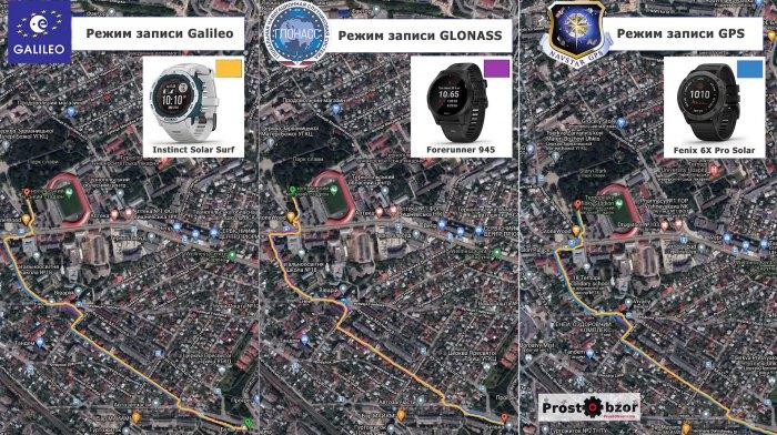 Тесты записи GPS в городе для часов Garmin Instinct Solar - Fenix 6X Pro Solar -  Forerunner 945