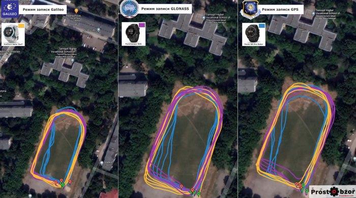 Тесты GPS на стадионе в городе для часов Garmin Instinct Solar - Fenix 6X Pro Solar -  Forerunner 945