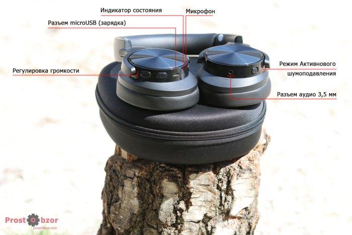 Кнопки и элементы управления Mixcder E9