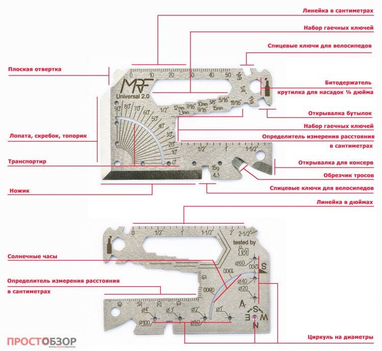 Расшифровка функционала мультитула  RTF Universal 2.0
