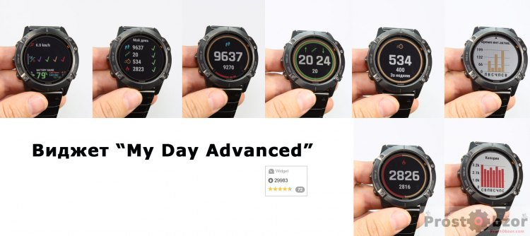 Внешний вид виджета My Day Advanced для часов Garmin