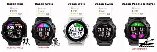Дата поля для бега, плавания, ходьбы, велосипеда и каяков в часах Garmin