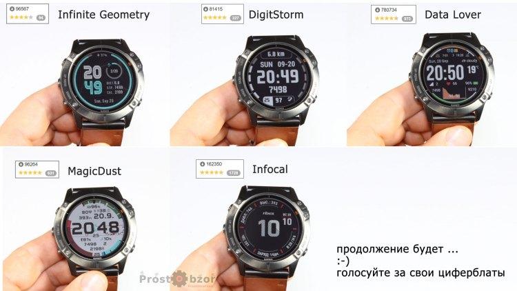 Рейтинг цифровых циферблатов часов Garmin - часть 2