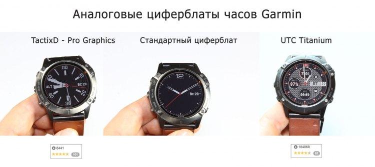 Рейтинг аналоговых циферблатов часов Garmin