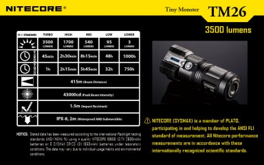 Сводная таблица характеристик фонаря TM26