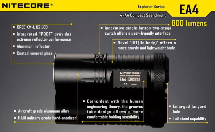 Схема работы фонаря Nitecore Pioneer EA4W