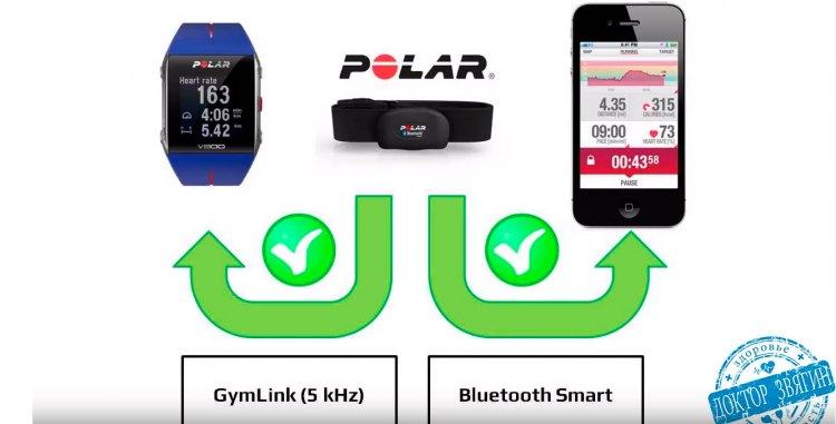 Протоколы работы нагрудного пульсометра Polar H10