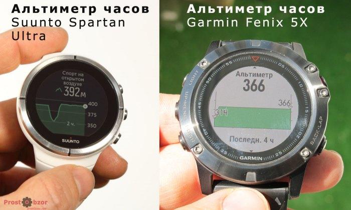 Альтиметр в часах Suunto Spartan Ultra и Garmin Fenix 5X