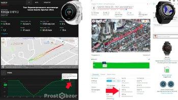 Сравнительный тест альтиметра для часов Suunto Spartan Ultra vs Fenix 5X