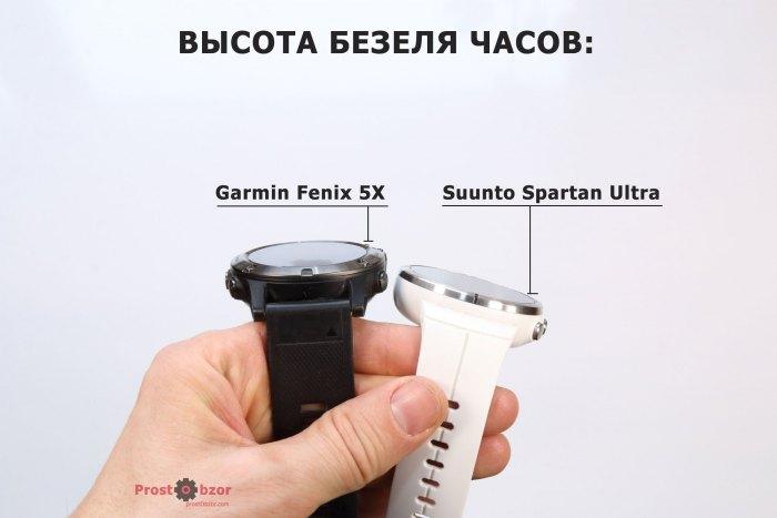 Высота безеля часов в сравнении - Suunto vs Fenix