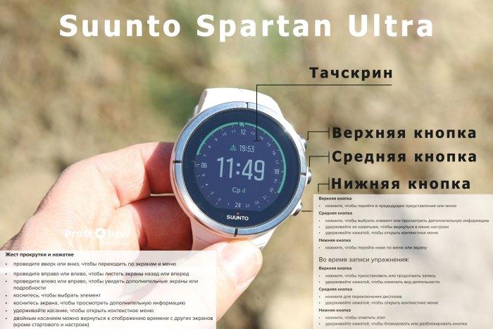 Кнопки управления часов Suunto Spartan Ultra