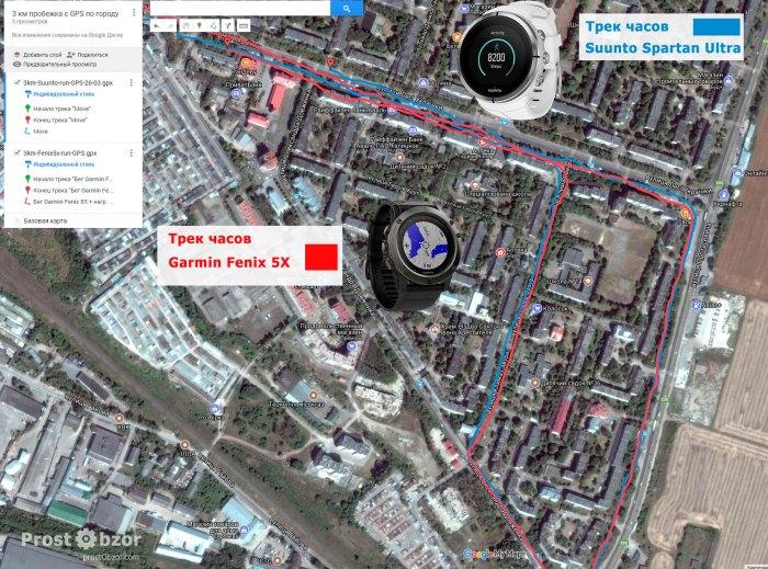 Режим GPS - пробежка 3 км в городе - запись трека Suunto - Garmin
