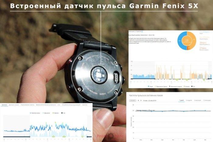 Встроенный датчик пульса часов Garmin Fenix 5X и что он измеряет
