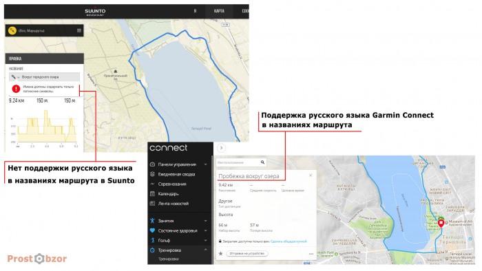 Поддержка русского языка для маршрутов в часах Suunto, Garmin