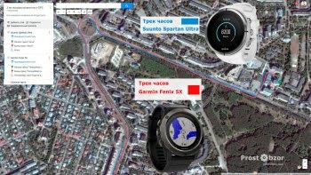 Крупный план - Режим GPS - тест поездки на авто в городе