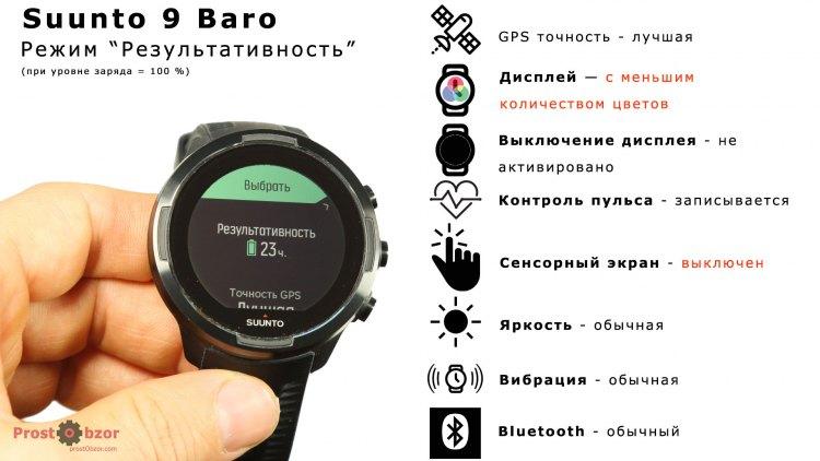 Режим аккумулятора Результативность для Suunto 9 Baro