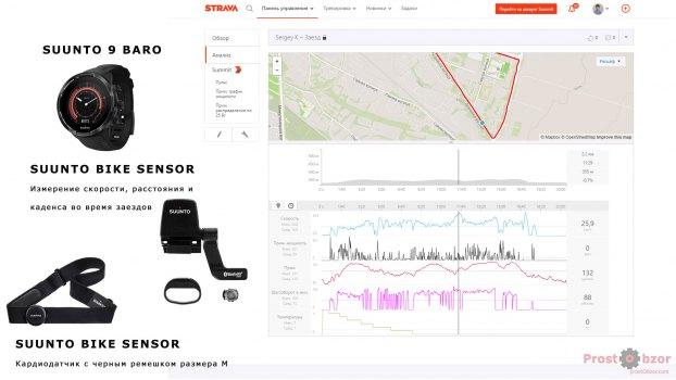 Strava - Данные вело-поезкди SUUNTO Bike Sensor + SUUNTO 9 Baro + Suunto Smart Sensor