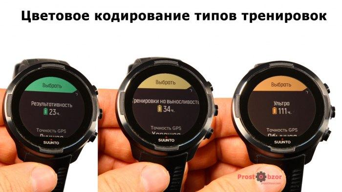 Цветовое кодирование тренировок в часах SUUNTO 9 BARO BLACK