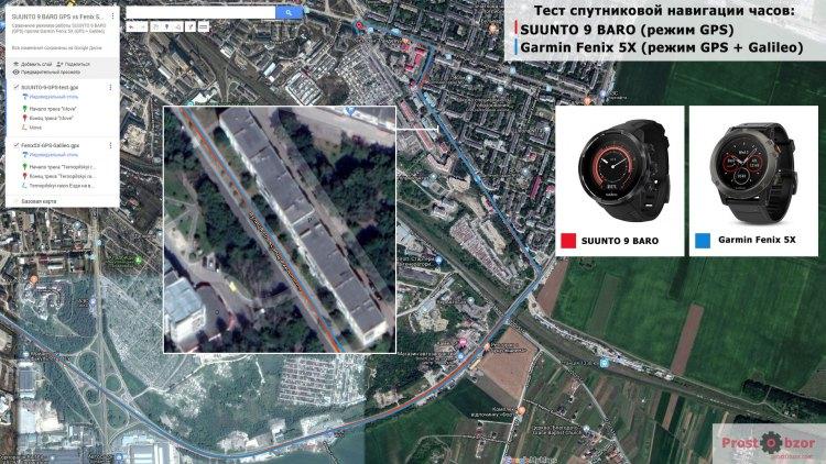 Тестирование спутниковой навигации SUUNTO 9 BARO против Garmin Fenix 5X