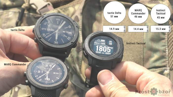 Сравнительные размеры и габариты тактических часов Garmin - tactix, Commander, Instinct Tactical