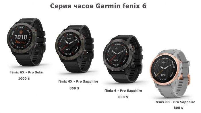 Серия часов Garmin Fenix 6 - 6S - 6X - 6X Pro Solar