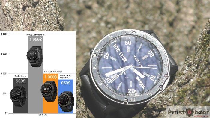 Сравнительные цены на часы Garmin Tactix Delta - Fenix - MARQ