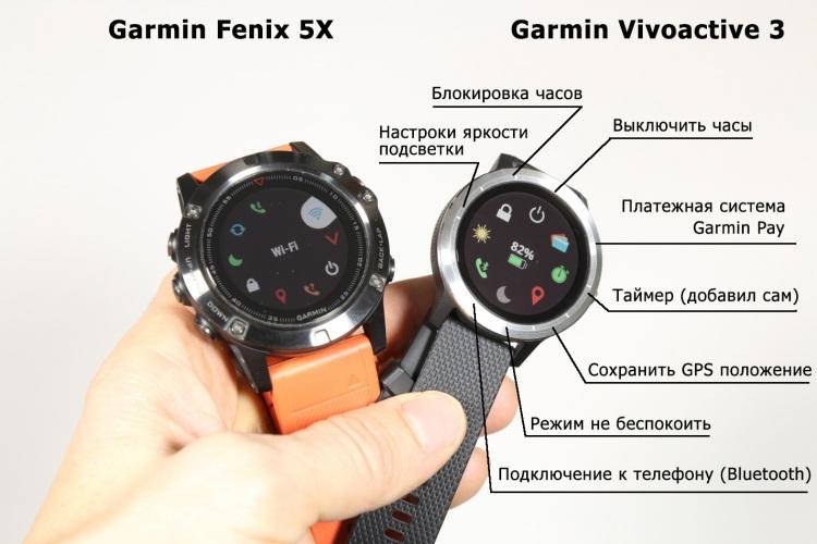 Описание меню управления элементами в часах  Garmin Vivoactive 3