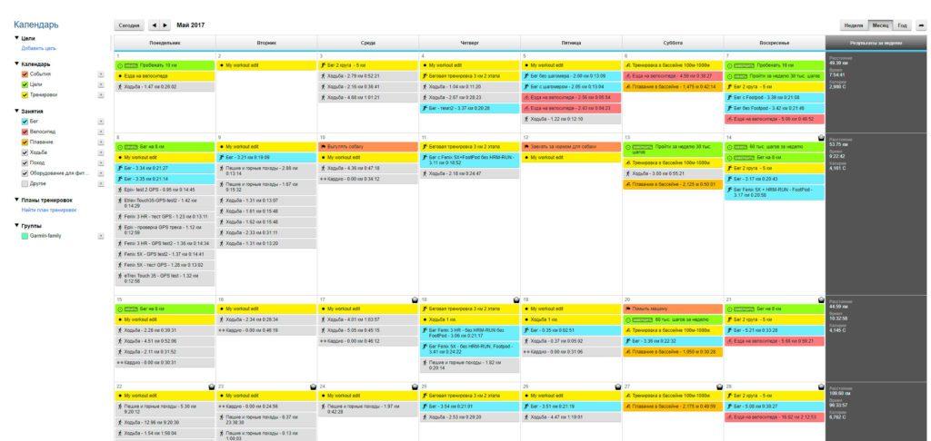 Календарь тренировок Garmin: как создавать и работать - нюансы, советы, рекомендации